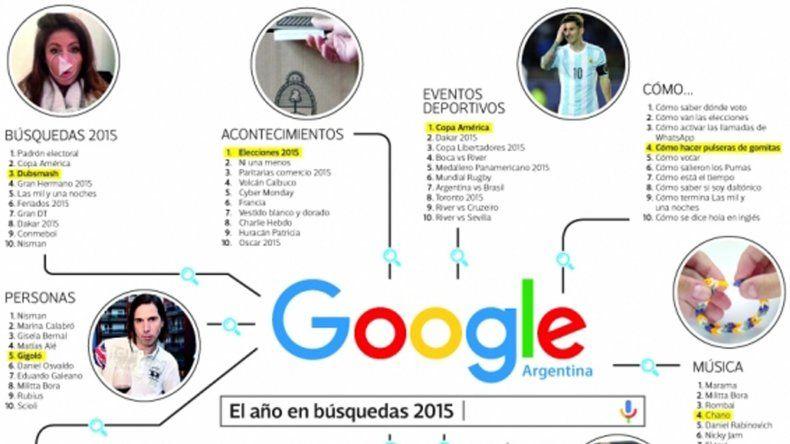 Presentaron el informe anual de Google.