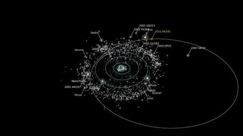 Descubrieron un nuevo planeta dentro del sistema solar
