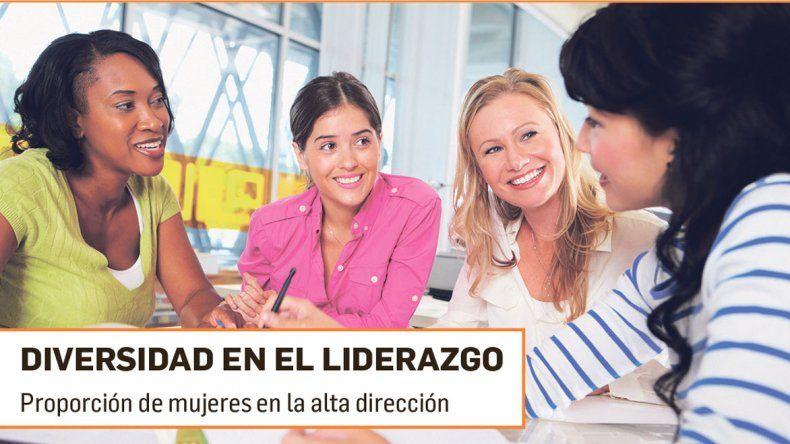 Menos lugar para mujeres en empresas