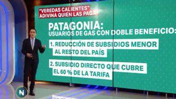 Cuestionan en redes un informe televisivo contra la Patagonia por los subsidios