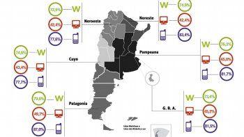 La Patagonia es una de las regiones con mayor conectividad del país.