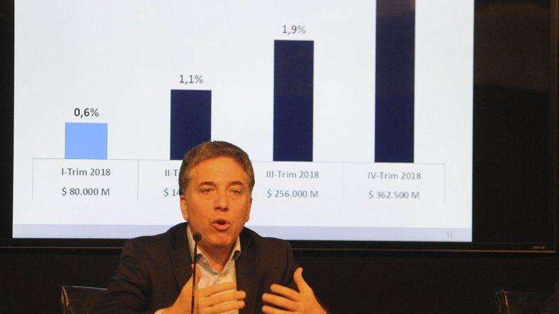 Nicolás Dujovne durante la conferencia de prensa que ofreció ayer.