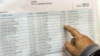 El Gobierno de Chubut afirma que contará con los padrones en tiempo y forma.