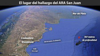 La infografía muestra la distancia existente entre la costa de Comodoro Rivadavia y el lugar donde fue hallado el submarino.