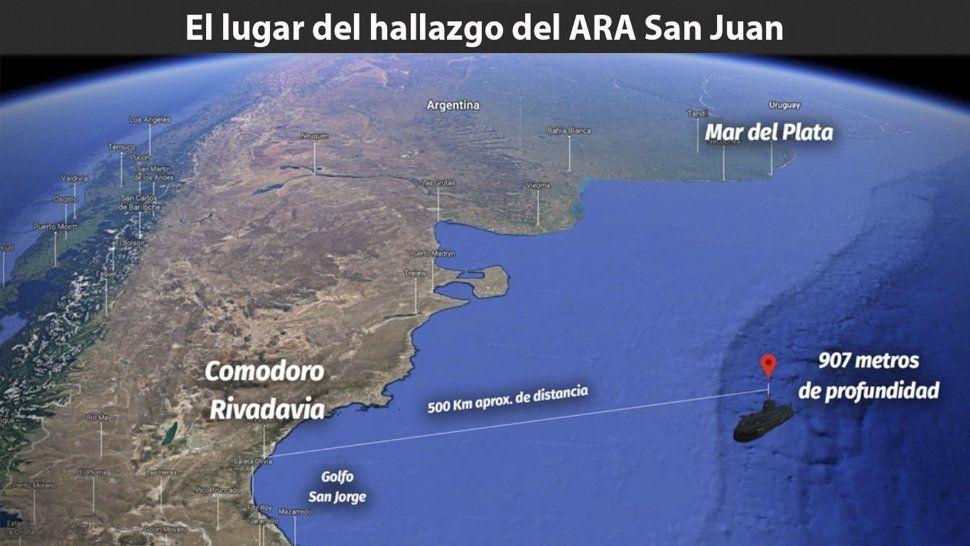 La infogragía muestra la distancia existente entre la costa de Comodoro Rivadavia y el lugar donde fue hallado el submarino.
