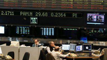 El riesgo país sigue en alza y llega a los 819 puntos
