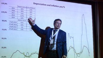 Economistas argentinos anticiparon una recesión hasta 2021