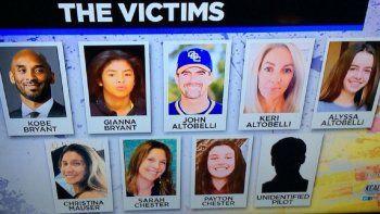 identificaron a todas las victimas que murieron junto a kobe bryant