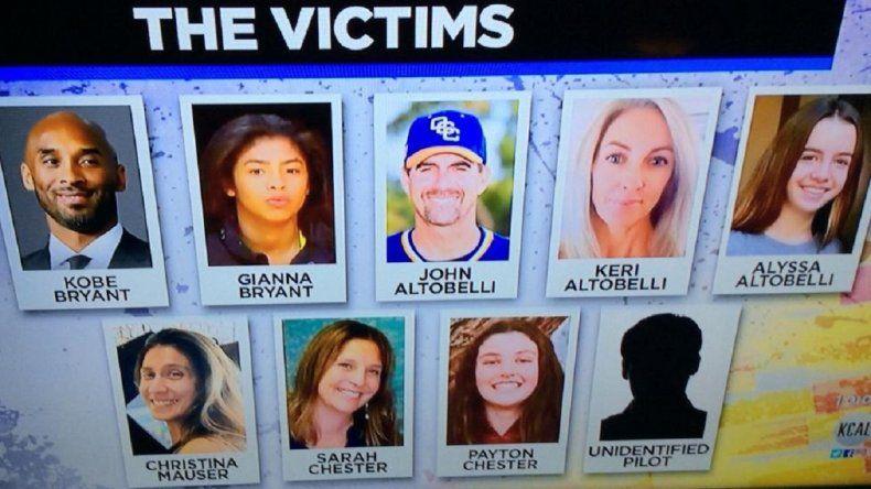 Identificaron a todas las víctimas que murieron junto a Kobe Bryant
