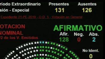 diputados aprobo la modificacion de las jubilaciones de privilegio